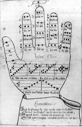 Guidonian_hand